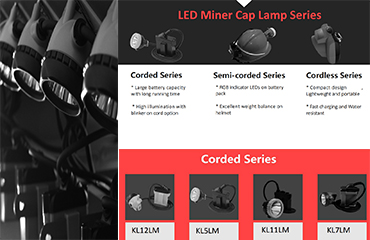 led miner's cap lamp from China