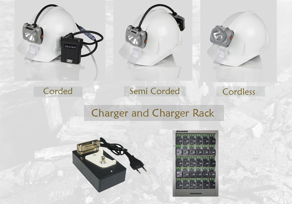 mining cap lamps suppliers