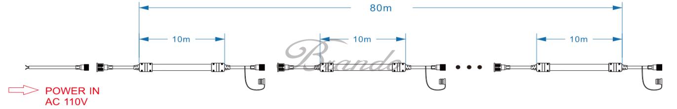 BRANDO BO-SL60-110V(A) High Voltage Mining Strip Light