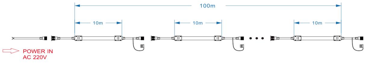 BRANDO BO-SL60-230V(A) Flexible Strip Light for Underground Tunnel